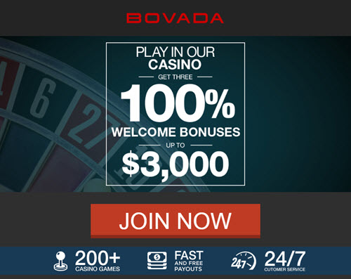 Bovada Casino Review – 2019