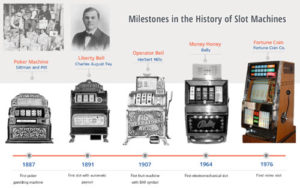 The First Slot Machines